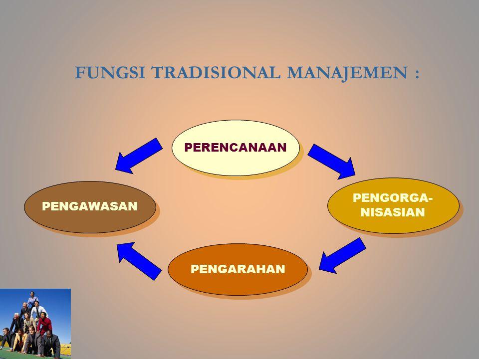 FUNGSI TRADISIONAL MANAJEMEN :