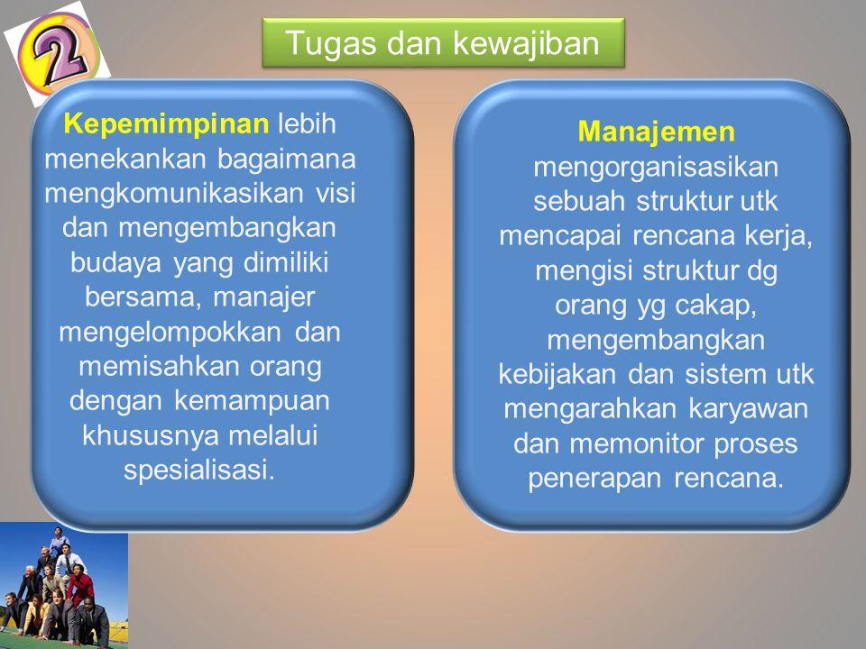 Tugas dan kewajiban