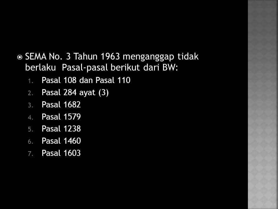 SEMA No. 3 Tahun 1963 menganggap tidak berlaku Pasal-pasal berikut dari BW: