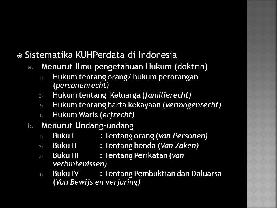 Sistematika KUHPerdata di Indonesia