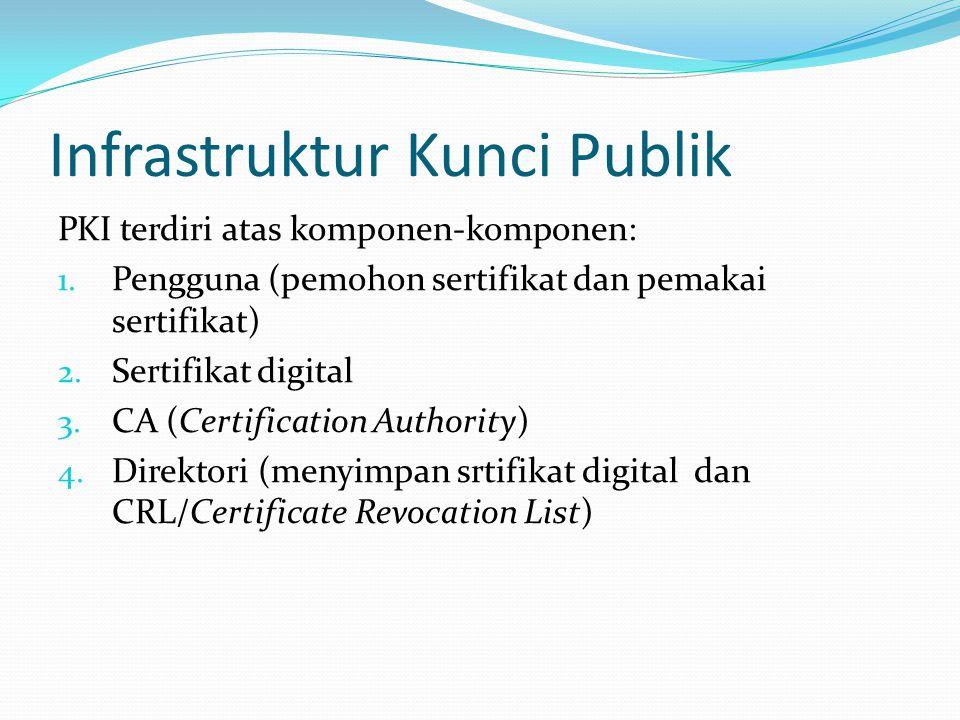 Infrastruktur Kunci Publik
