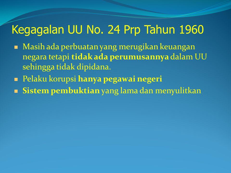 Kegagalan UU No. 24 Prp Tahun 1960