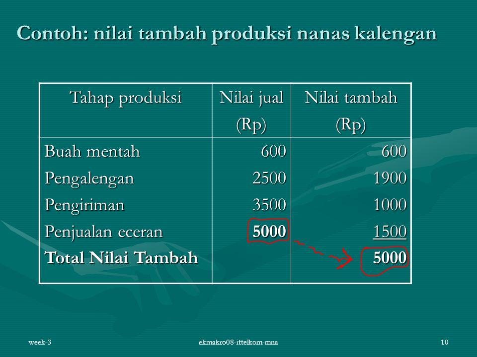Contoh: nilai tambah produksi nanas kalengan