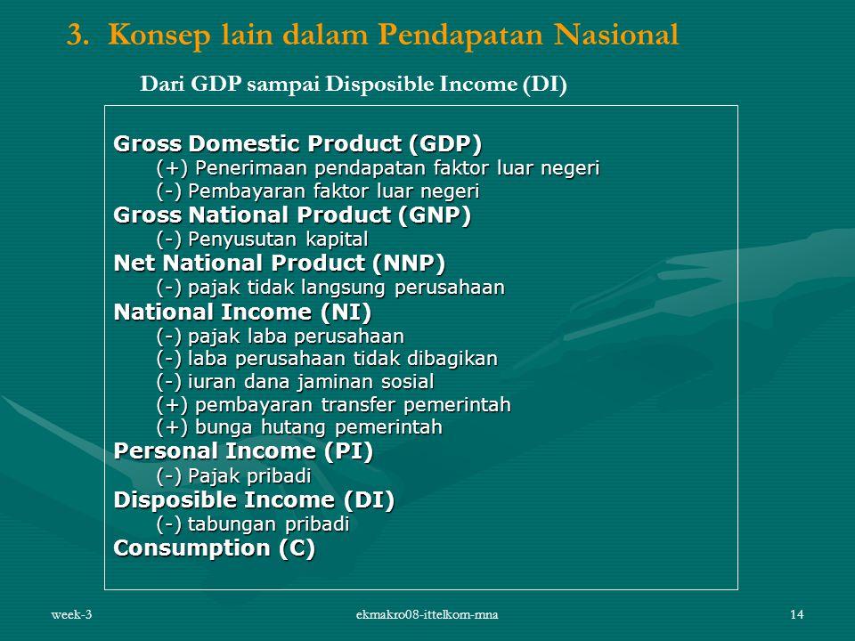 3. Konsep lain dalam Pendapatan Nasional