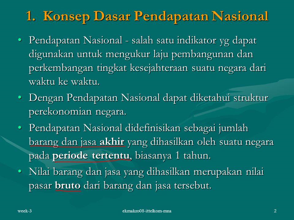 1. Konsep Dasar Pendapatan Nasional