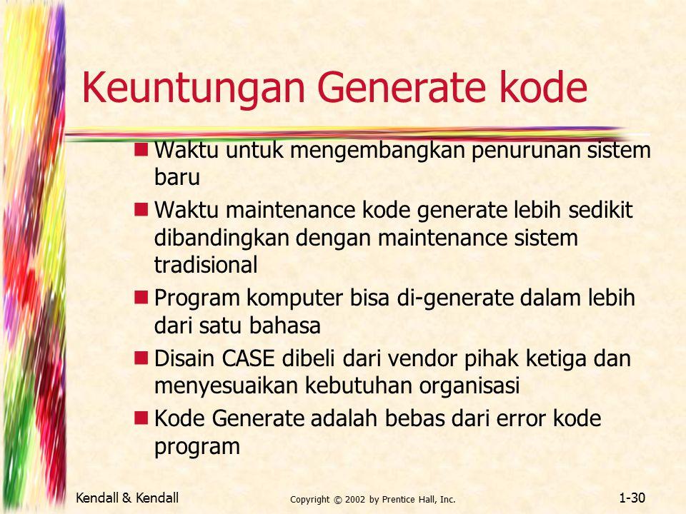 Keuntungan Generate kode
