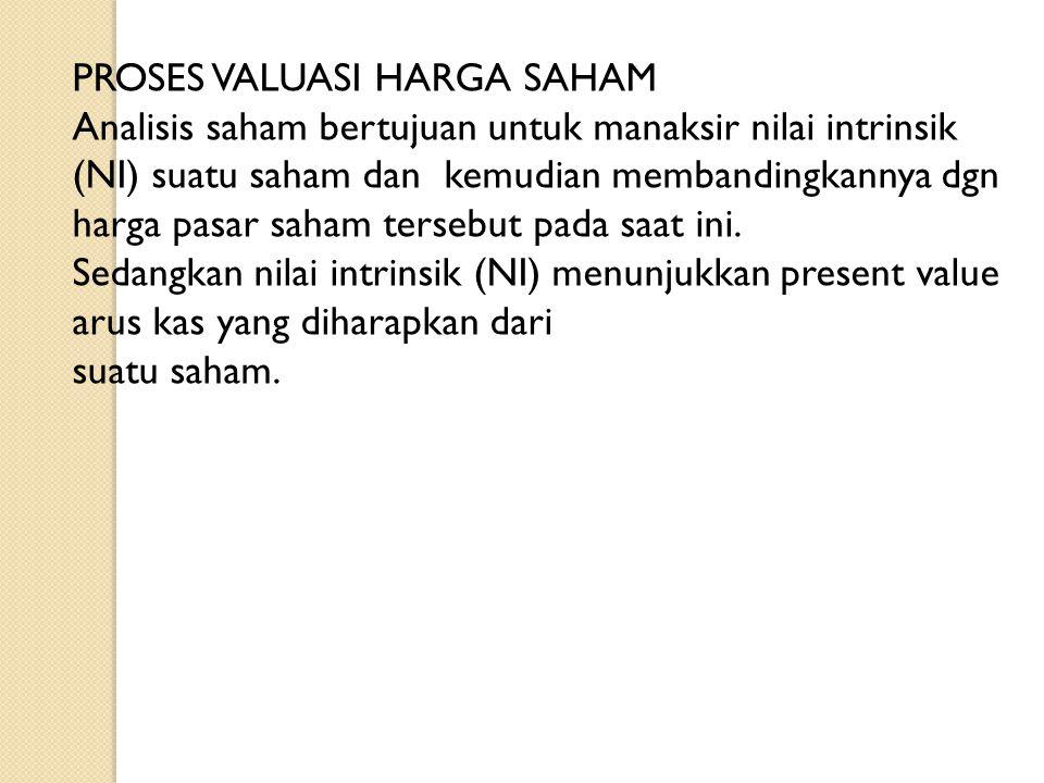 PROSES VALUASI HARGA SAHAM