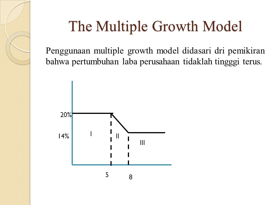 The Multiple Growth Model