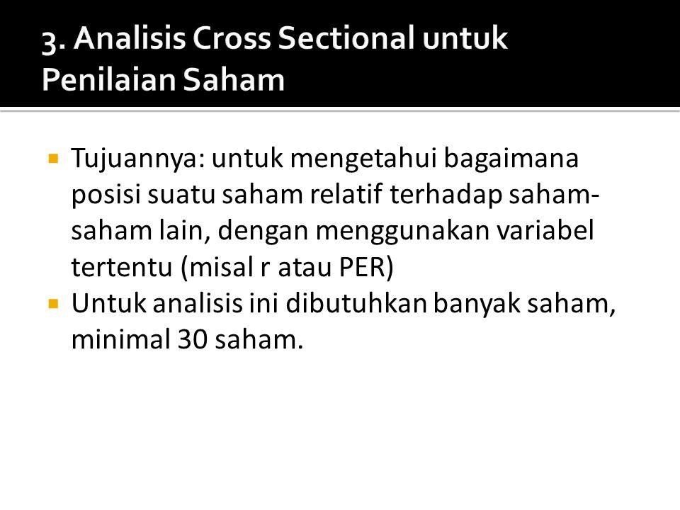 3. Analisis Cross Sectional untuk Penilaian Saham