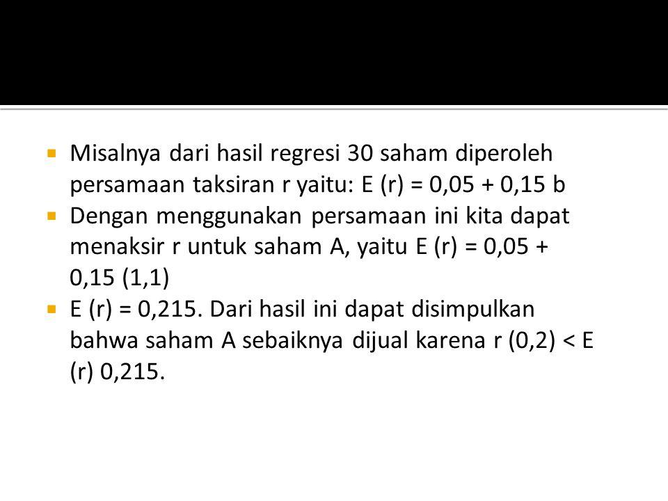 Misalnya dari hasil regresi 30 saham diperoleh persamaan taksiran r yaitu: E (r) = 0,05 + 0,15 b