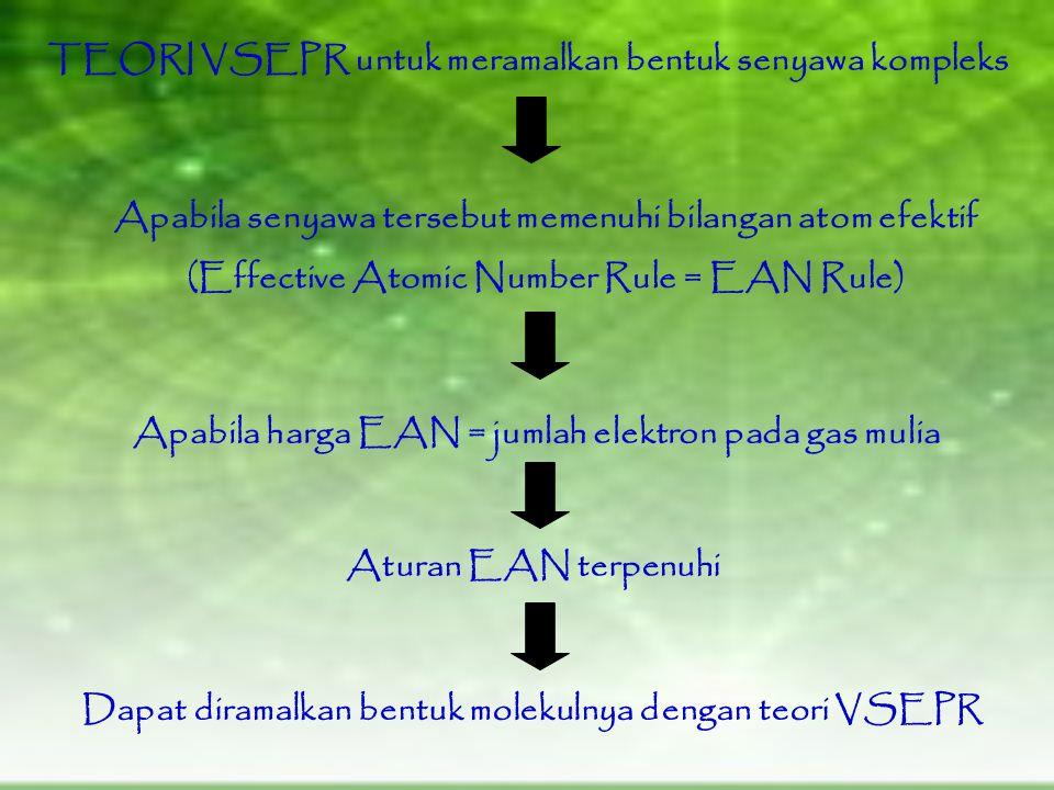 TEORI VSEPR untuk meramalkan bentuk senyawa kompleks