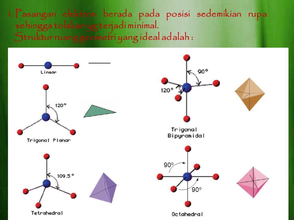 Struktur ruang geometri yang ideal adalah :