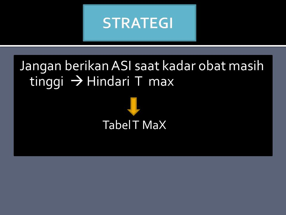 STRATEGI Jangan berikan ASI saat kadar obat masih tinggi  Hindari T max Tabel T MaX