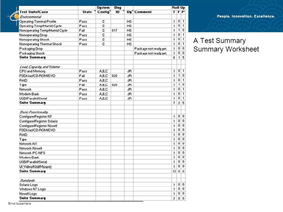 A Test Summary Summary Worksheet
