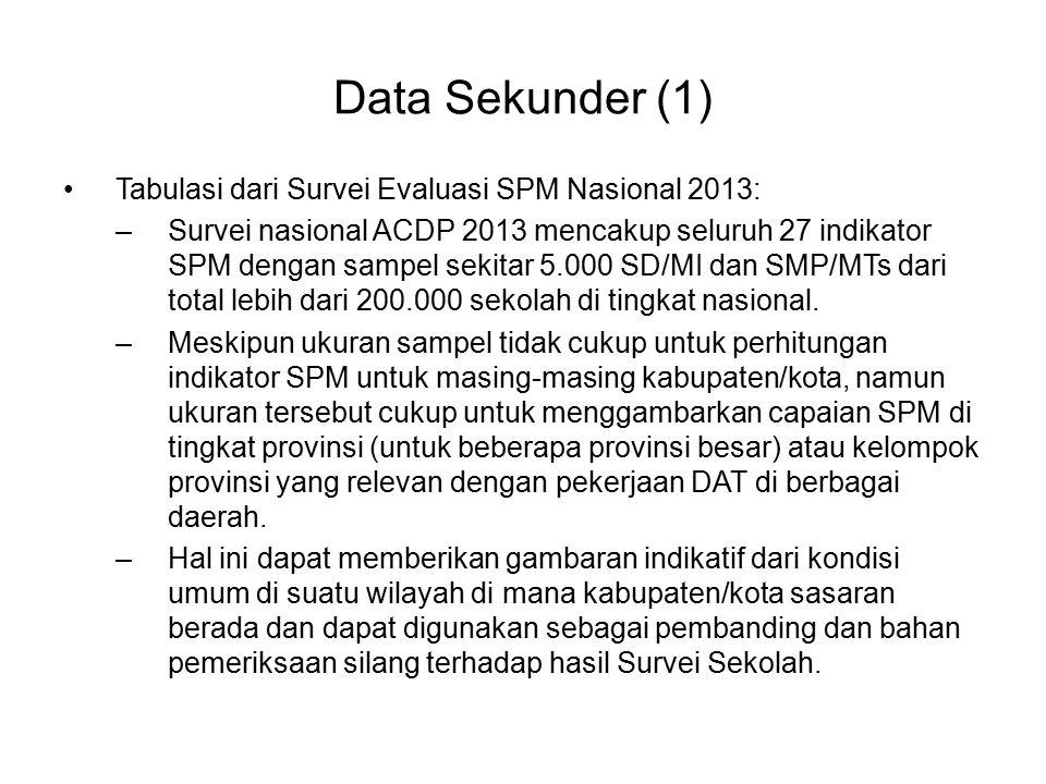Data Sekunder (1) Tabulasi dari Survei Evaluasi SPM Nasional 2013: