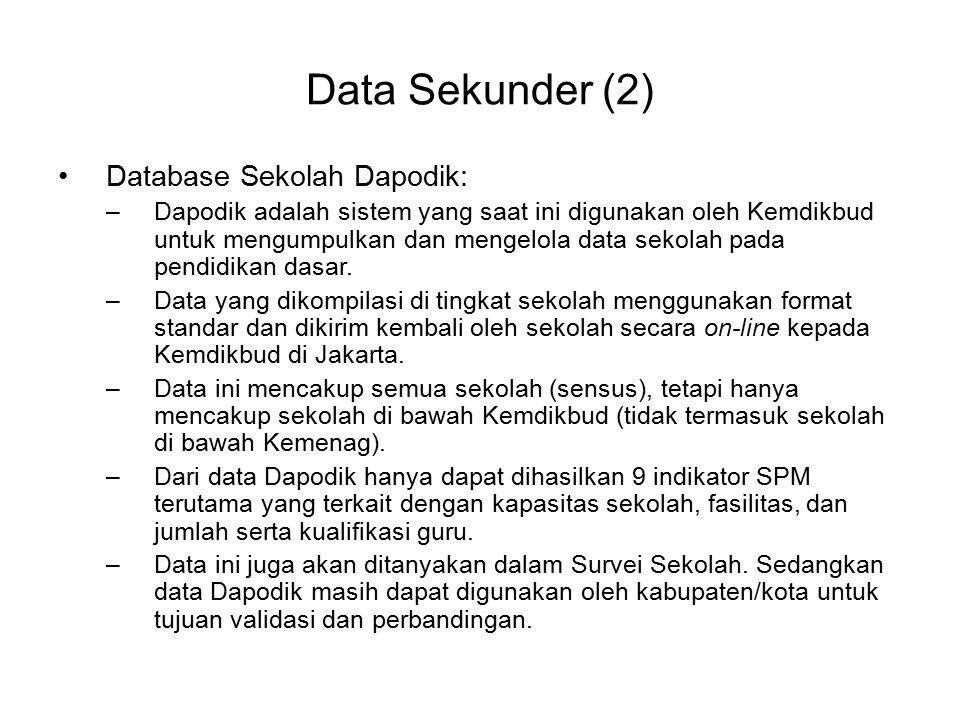 Data Sekunder (2) Database Sekolah Dapodik: