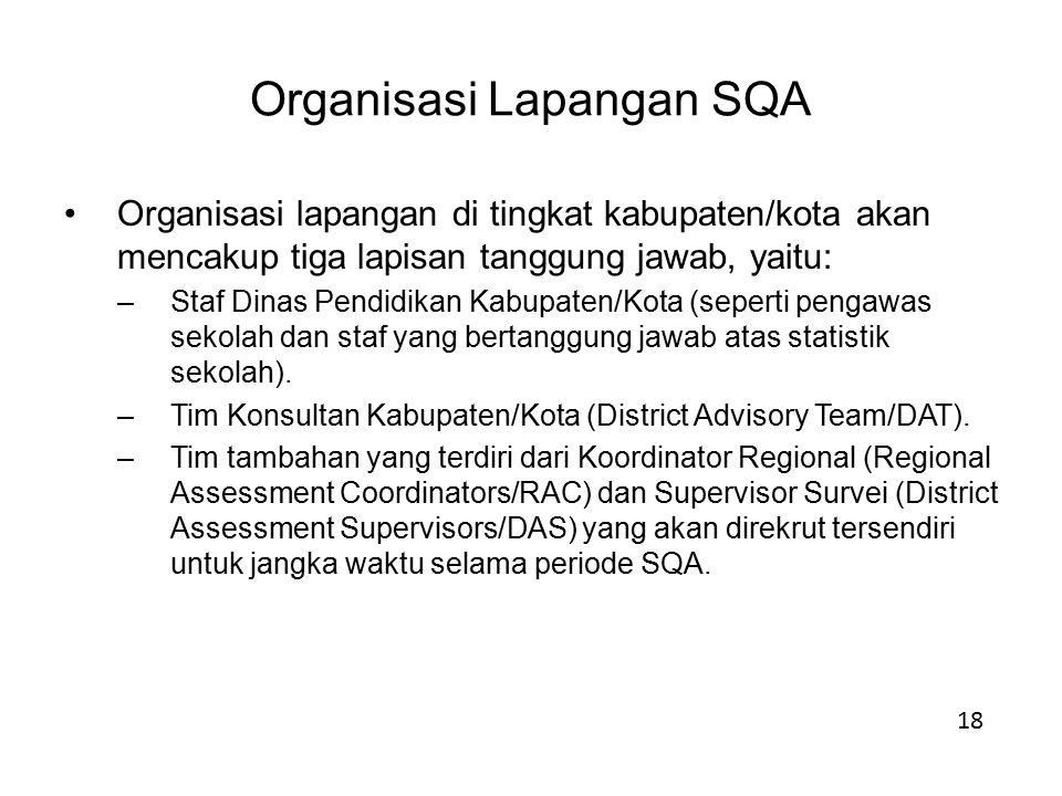 Organisasi Lapangan SQA