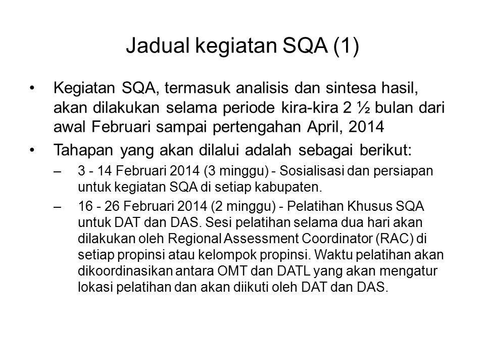 Jadual kegiatan SQA (1)