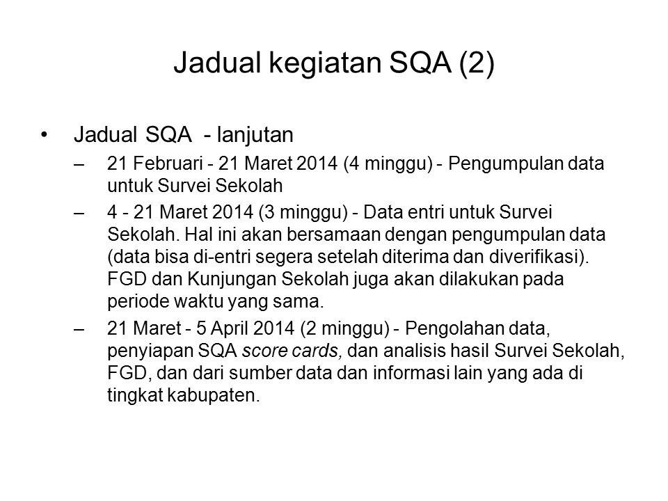 Jadual kegiatan SQA (2) Jadual SQA - lanjutan