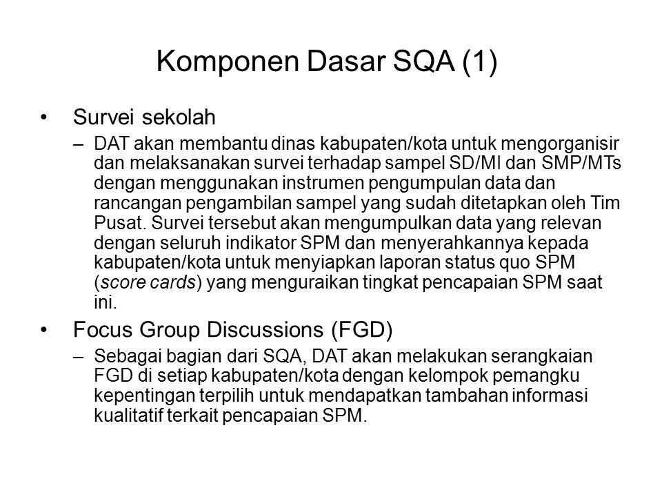 Komponen Dasar SQA (1) Survei sekolah Focus Group Discussions (FGD)