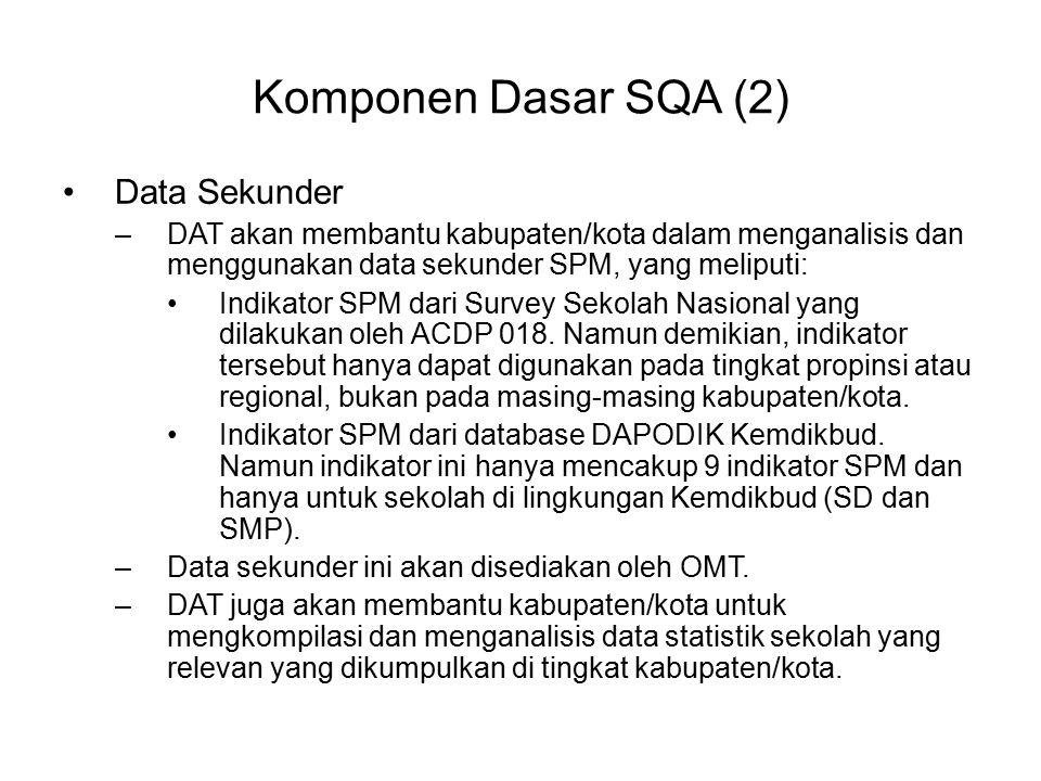 Komponen Dasar SQA (2) Data Sekunder