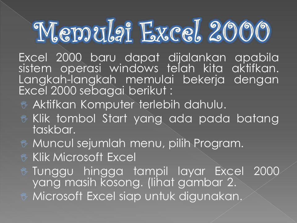 Memulai Excel 2000