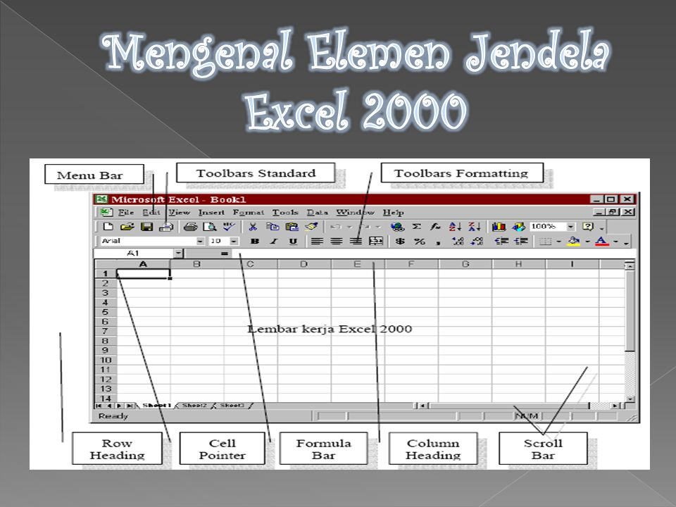 Mengenal Elemen Jendela Excel 2000