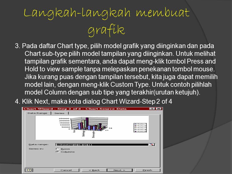 Langkah-langkah membuat grafik