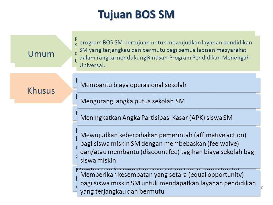 Tujuan BOS SM Umum Umum Khusus Khusus