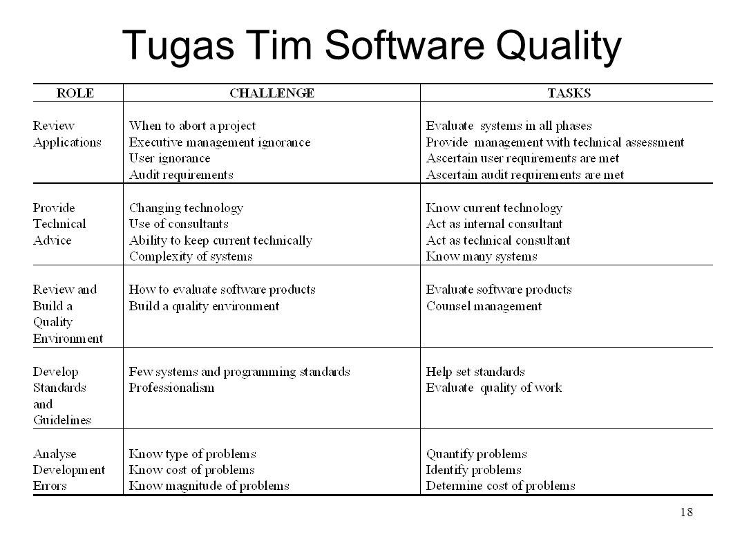 Tugas Tim Software Quality