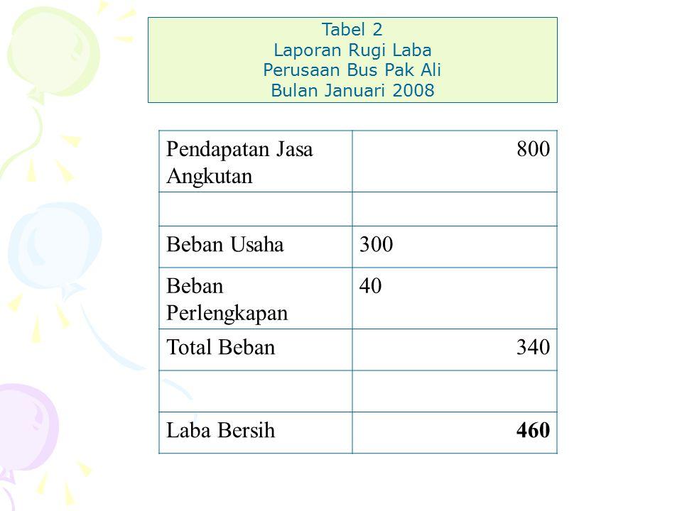 Pendapatan Jasa Angkutan 800