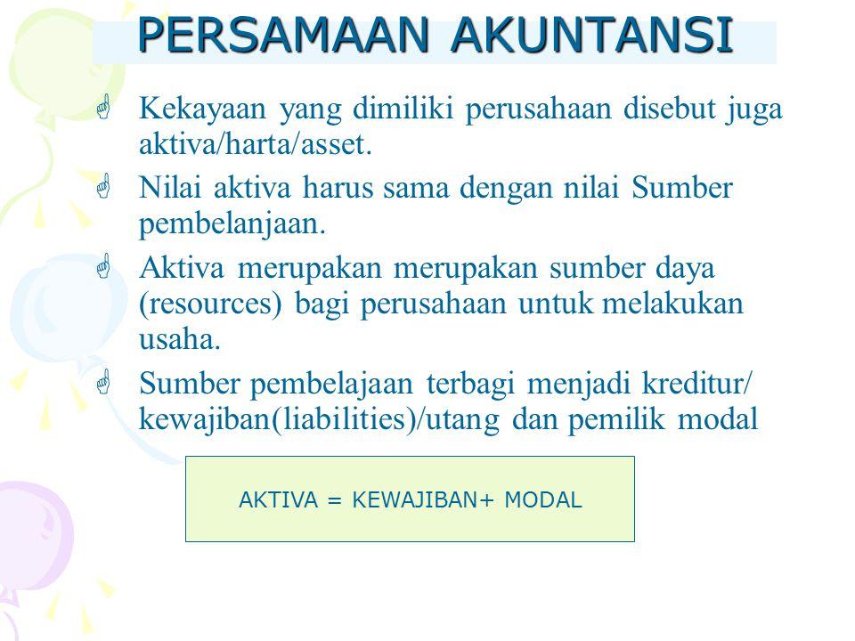 AKTIVA = KEWAJIBAN+ MODAL
