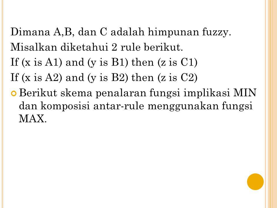 Dimana A,B, dan C adalah himpunan fuzzy.