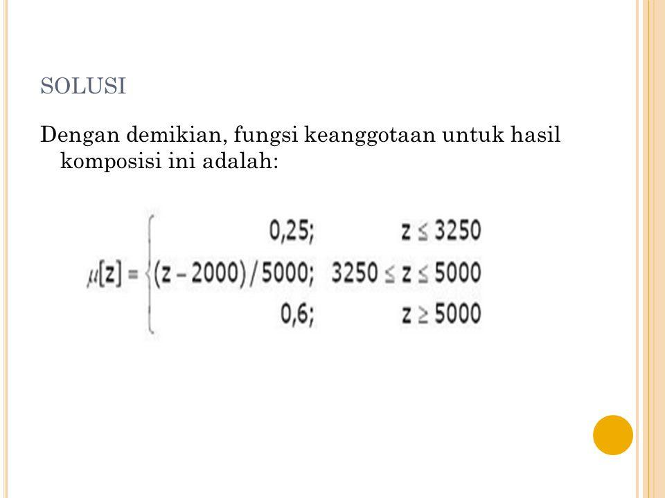 solusi Dengan demikian, fungsi keanggotaan untuk hasil komposisi ini adalah: