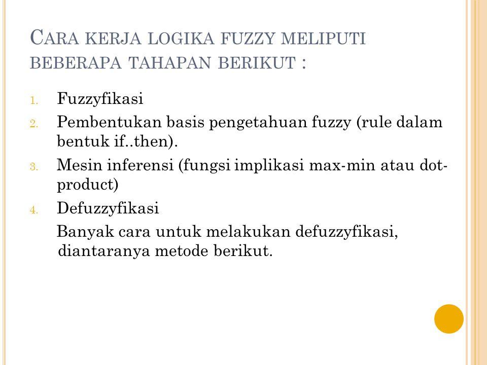 Cara kerja logika fuzzy meliputi beberapa tahapan berikut :