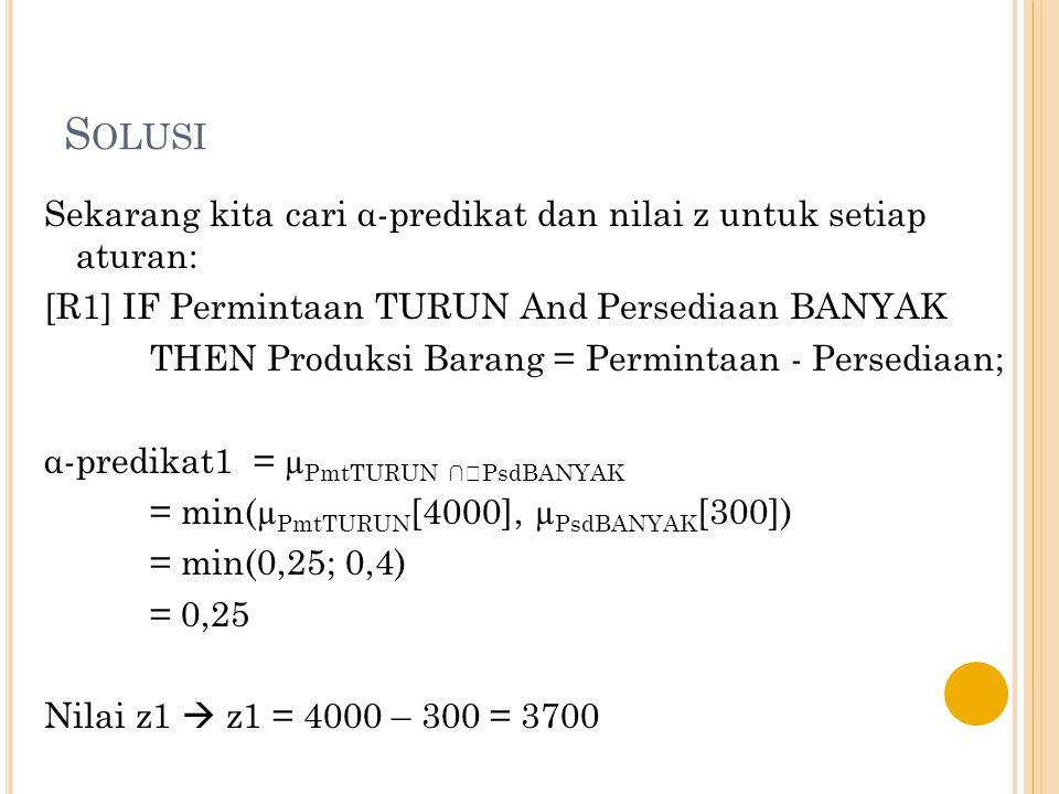 Solusi Sekarang kita cari α-predikat dan nilai z untuk setiap aturan: