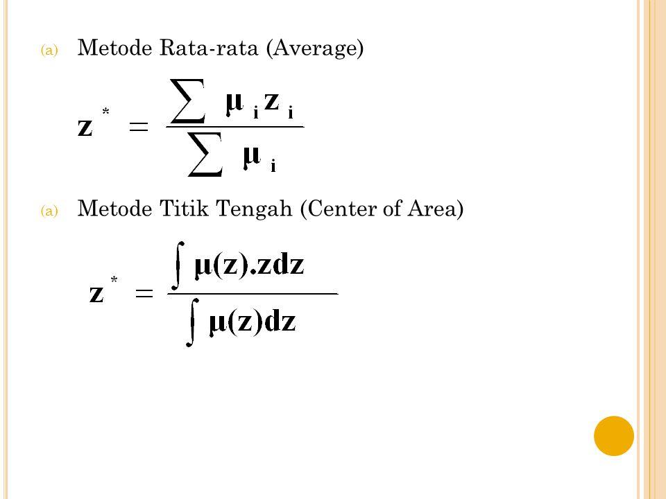 Metode Rata-rata (Average)