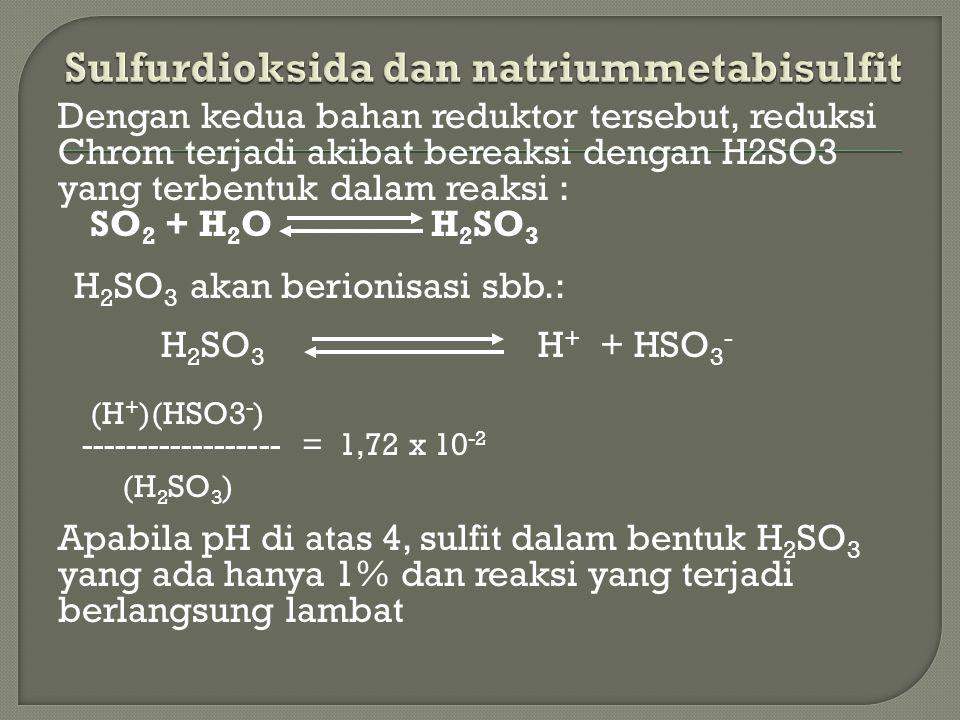 Sulfurdioksida dan natriummetabisulfit