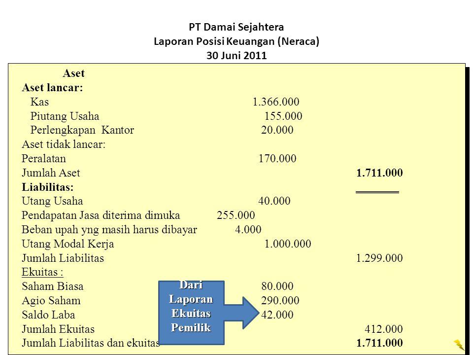 PT Damai Sejahtera Laporan Posisi Keuangan (Neraca) 30 Juni 2011