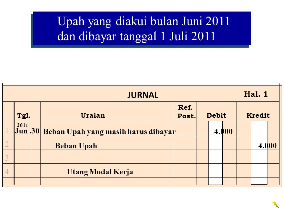 Upah yang diakui bulan Juni 2011 dan dibayar tanggal 1 Juli 2011