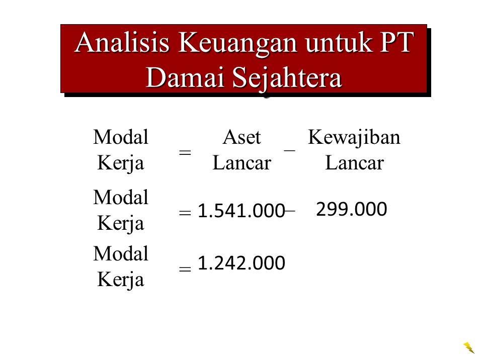 Analisis Keuangan untuk PT Damai Sejahtera