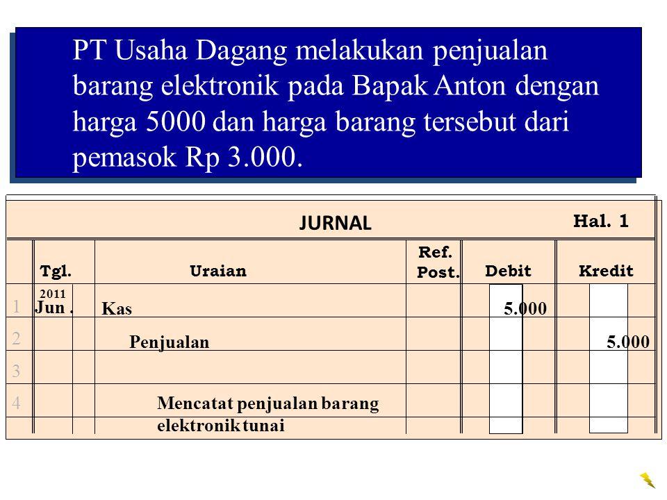 PT Usaha Dagang melakukan penjualan barang elektronik pada Bapak Anton dengan harga 5000 dan harga barang tersebut dari pemasok Rp 3.000.