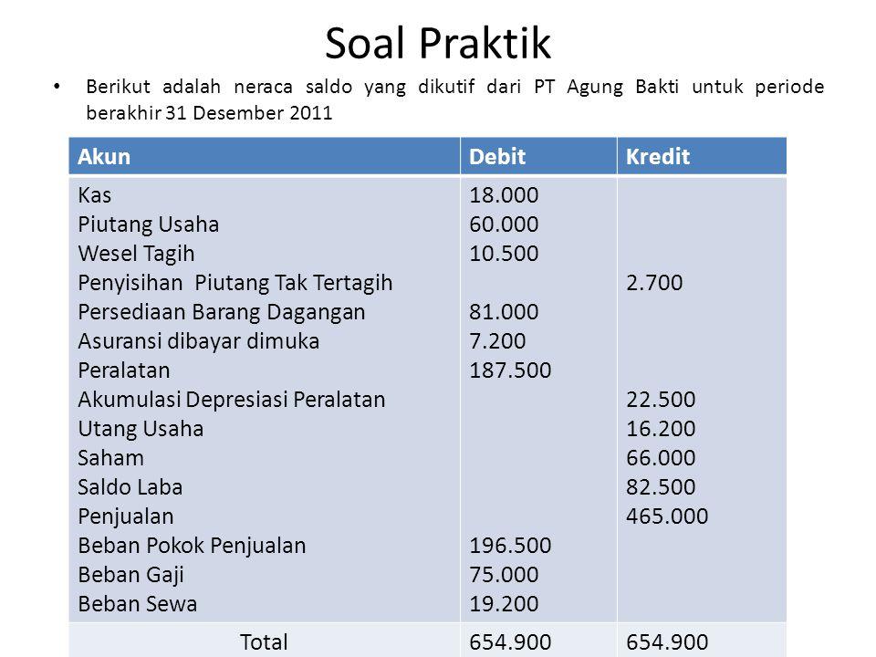 Soal Praktik Akun Debit Kredit Kas Piutang Usaha Wesel Tagih