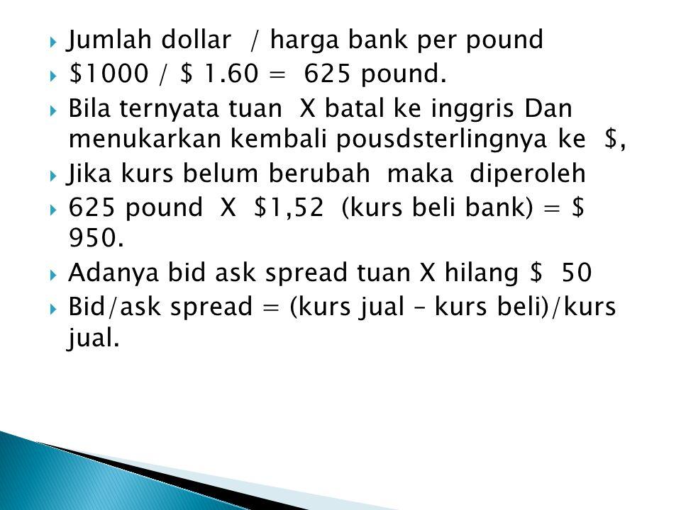 Jumlah dollar / harga bank per pound