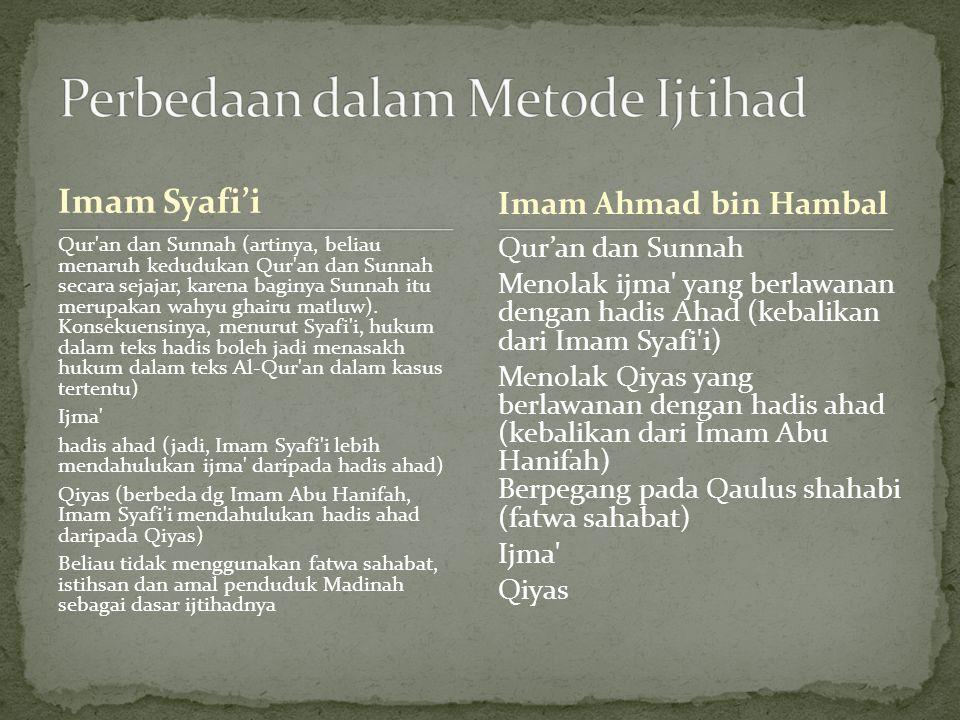 Perbedaan dalam Metode Ijtihad