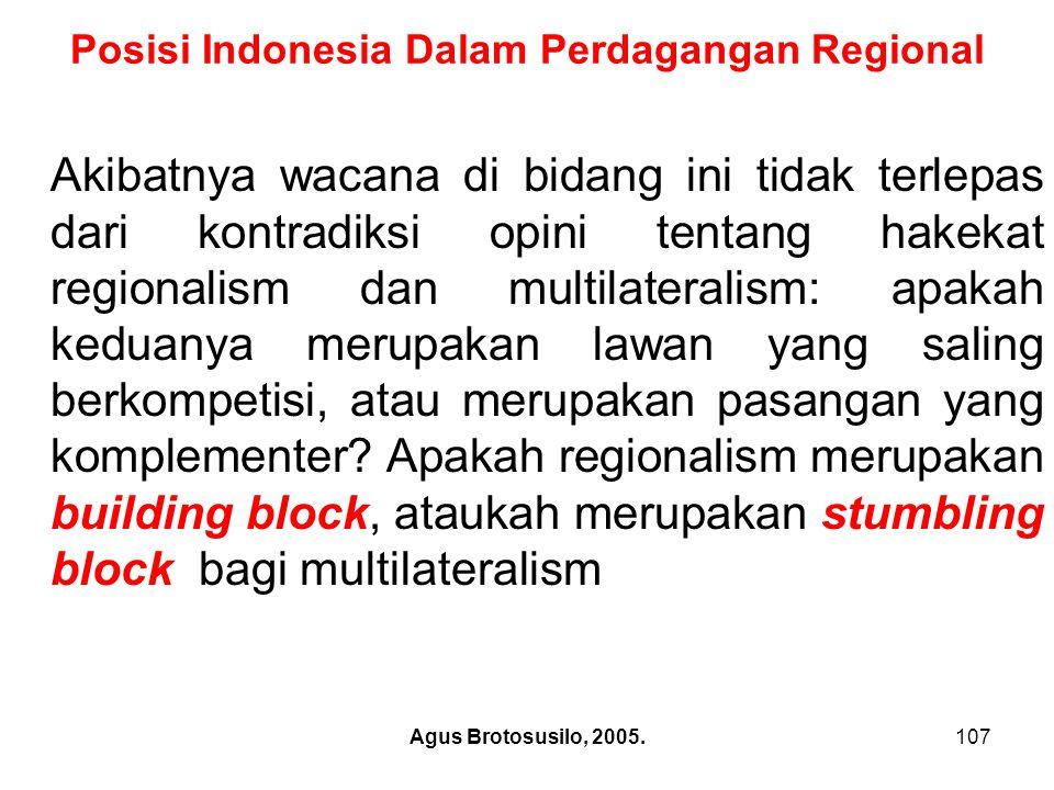 Posisi Indonesia Dalam Perdagangan Regional