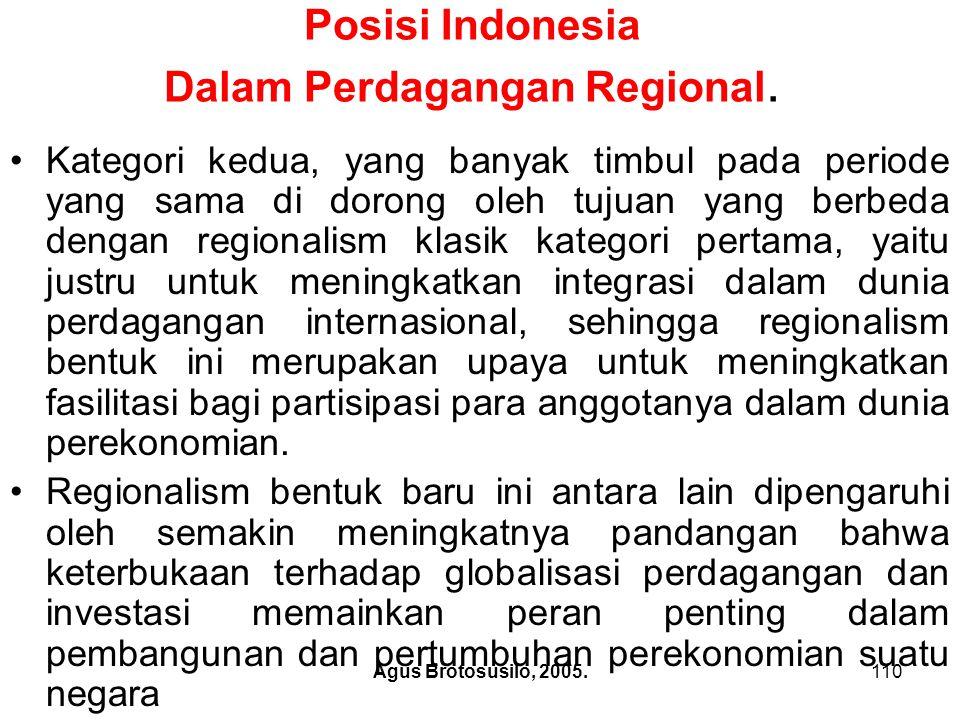 Posisi Indonesia Dalam Perdagangan Regional.