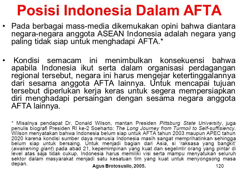 Posisi Indonesia Dalam AFTA