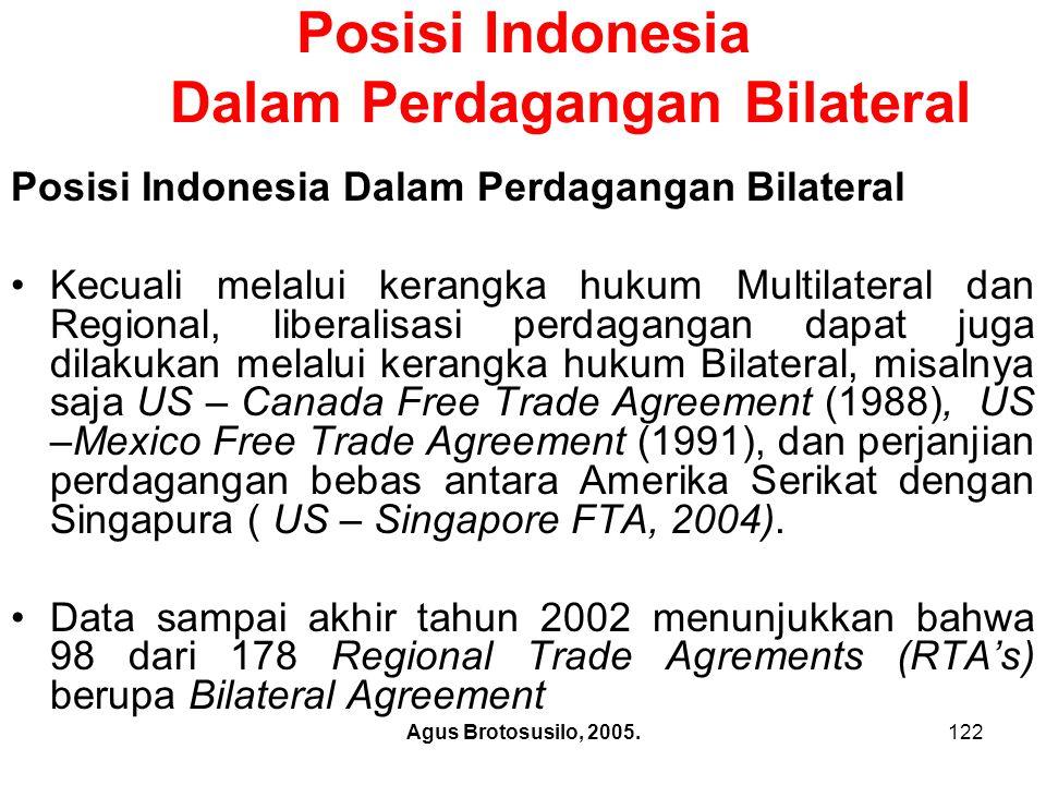 Posisi Indonesia Dalam Perdagangan Bilateral