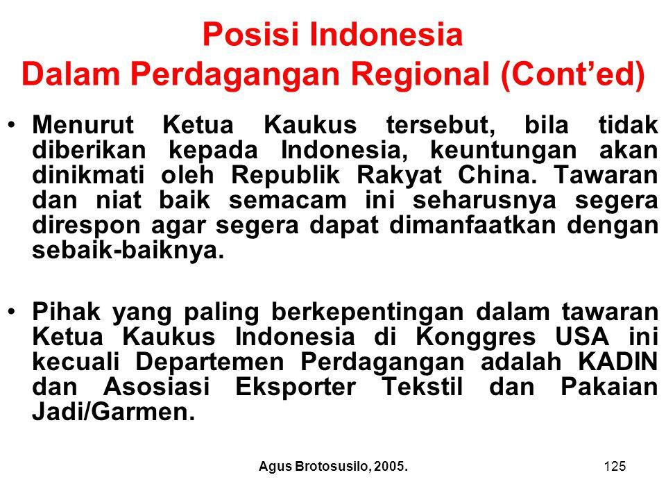 Posisi Indonesia Dalam Perdagangan Regional (Cont'ed)